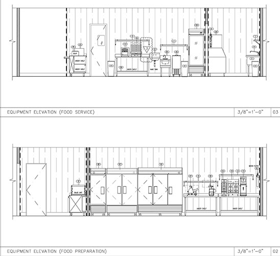 Commercial Kitchen Diagrams Wiring Diagram With Description